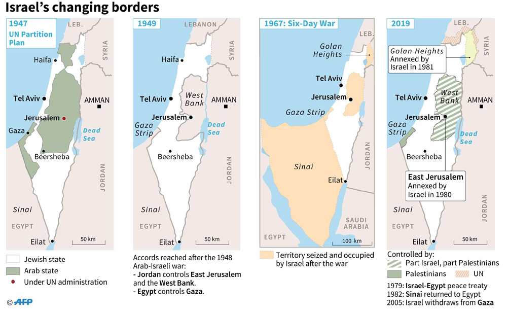 Obvious occupation. Maps showing Israel's changing borders since 1947. (AFP)