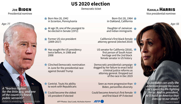 Kamala Harris A Us Vp Candidate With Mixed Record On Israel Aw